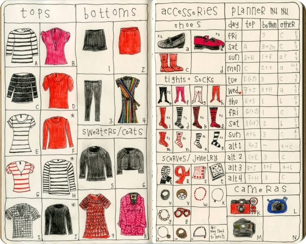 Wardrobe Planning 1000 Images About Travel Packing On Pinterest Paris Hilton Pic